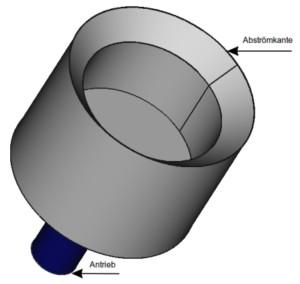 Der Becherzerstäuber ist eine spezielle Ausführung des Rotationszerstäubers.