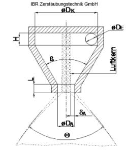 Tangential Hohlkegel-Druckdüse, auch kurz HKD genannt. Bild: IBR Zerstäubungstechnik GmbH