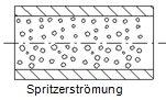 Spritzerströmung - eine besondere Form der Zweiphasenströmung, die in Zweistoff-Düsen innerer Mischung genutzt wird. Bild: IBR Zerstäubungstechnik GmbH